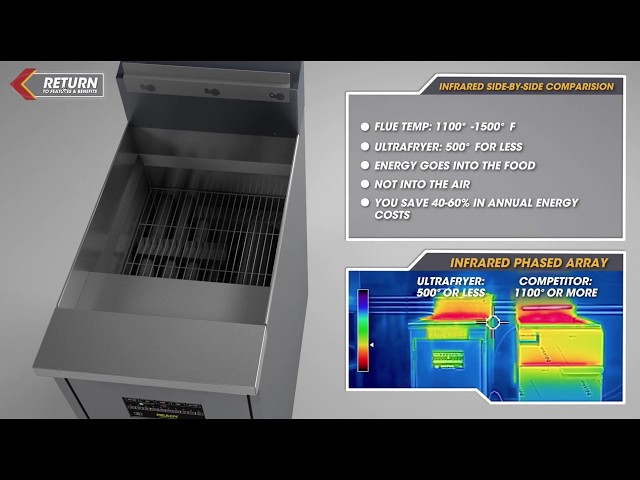 Heat Exchanger Video
