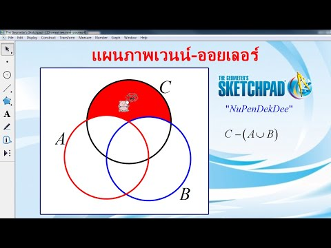 Vien-Euler diagram with GSP