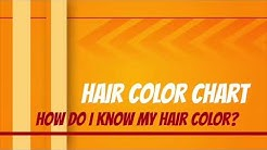 Hair Store: Color Chart | #1? #1b? What's my hair color?