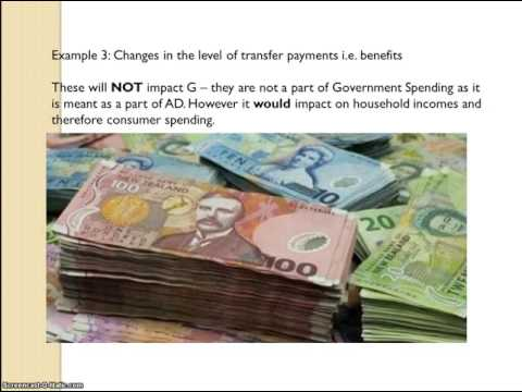 NCEA Level 3 - Government policy and the economy