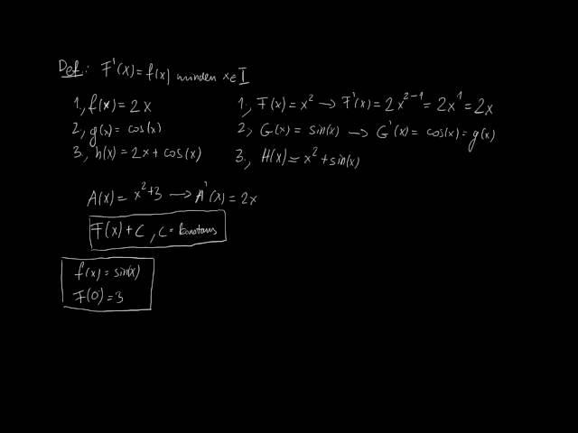 Primitív függvények - kezdetek és alapintegrálok [1. rész]