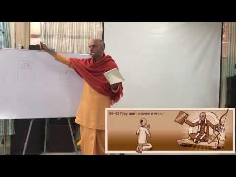 Бхагавад Гита 4.34 - Ватсала прабху
