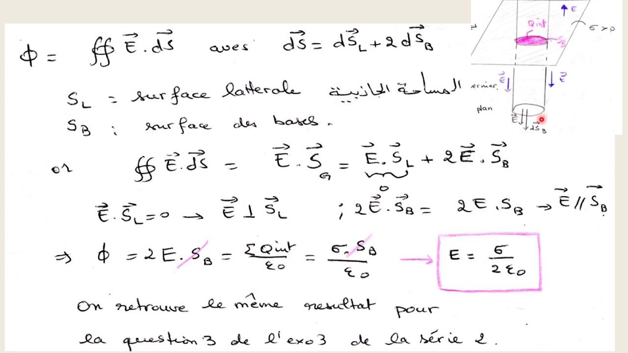 TD Physique 2, Solution Exercice 3 Série 3, 1ère Année LMD TC ST, Mme Aicha HARAT - YouTube