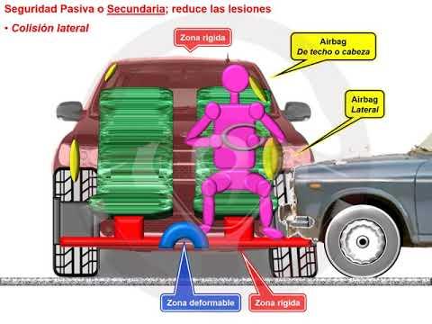 El automóvil y la seguridad; seguridad pasiva secundaria (3/5)