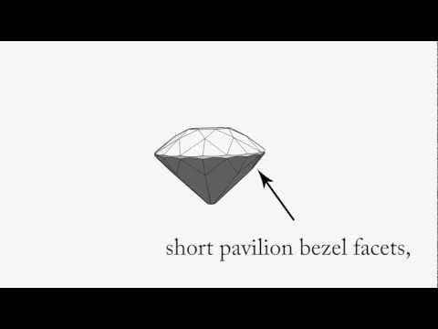 The Evolution Of The Brilliant Diamond Cut