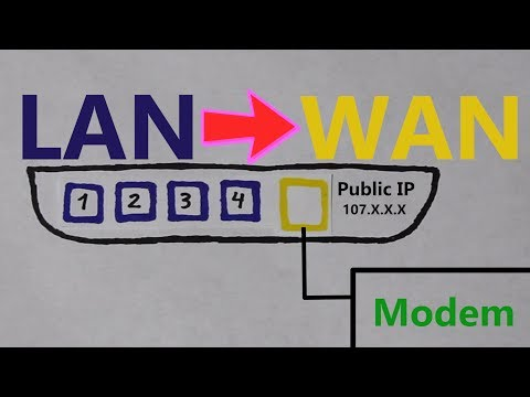 [HOWTO] TURN A LAN PORT INTO A WAN PORT!! [Linksys E900 Wireless Router]