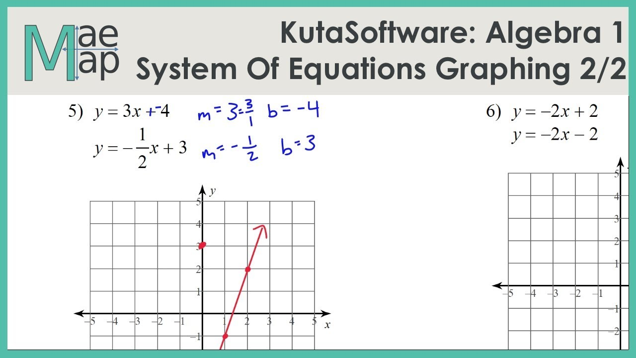 KutaSoftware: Algebra 1- System Of Equations By Graphing Part 2