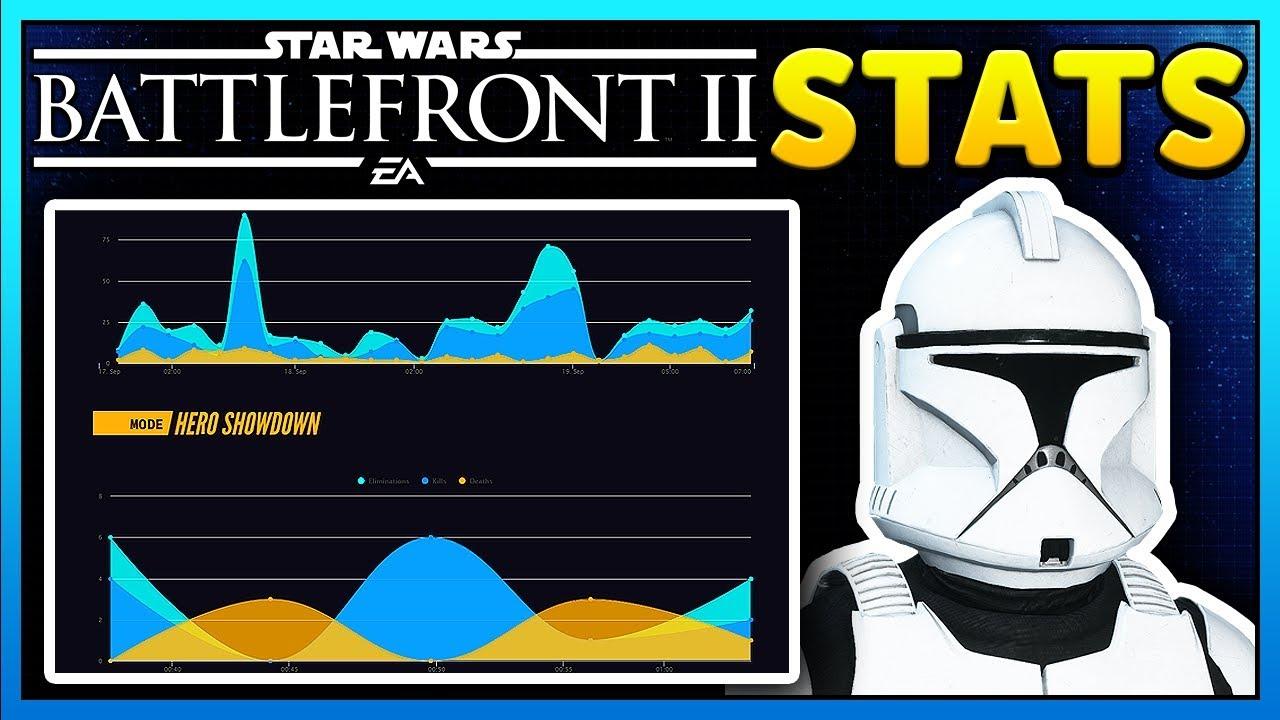 Battlefront 2 Stats