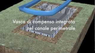 Montaggio Piscina Laghetto Bluespring 3D