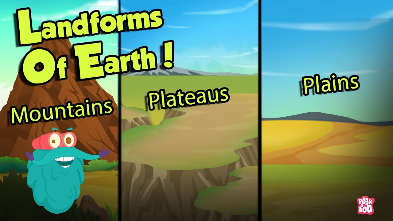 Landforms Of The Earth | Types | Earth Science