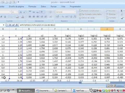 Como graficar en excel, graficos hechos en p milimetrico, log log y ...