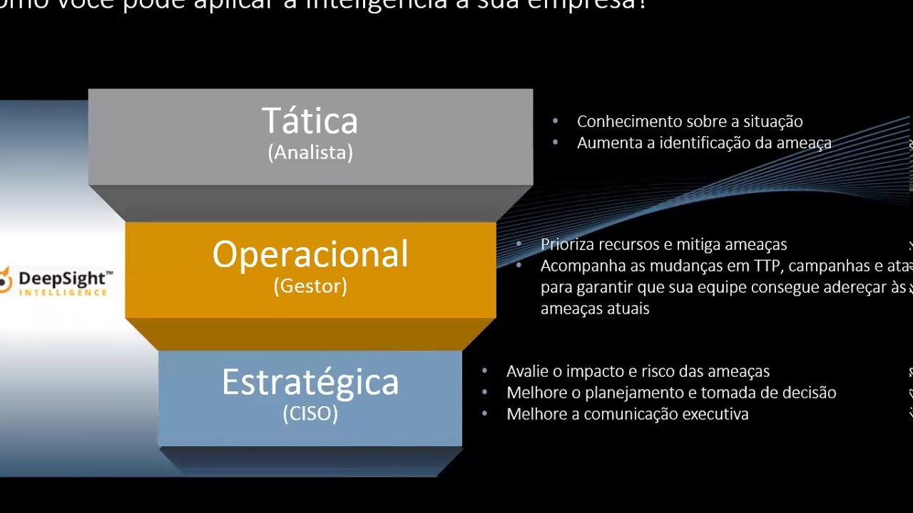Webinar - DeepSight Intelligence Symantec