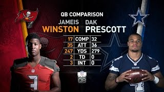 Our 'NFL Monday QB' analysts discuss the performances of Dak Prescott and Jameis Winston in Week 15 as the Cowboys defeat the Buccaneers 26-20.