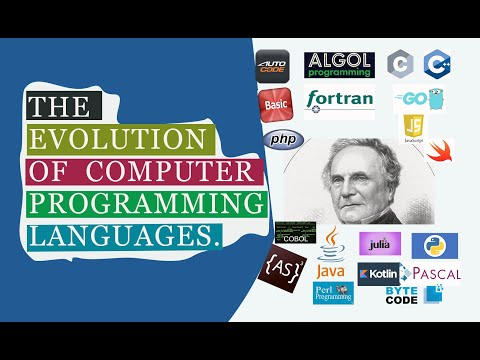 The Evolution Of Computer Programming Languages | The History Of Computer Programming Languages.