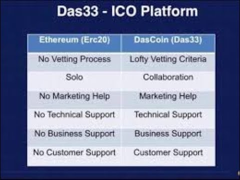 DasCoin - DAS33 Explained..   Tokenized Asset Offering   The Next Big Thing
