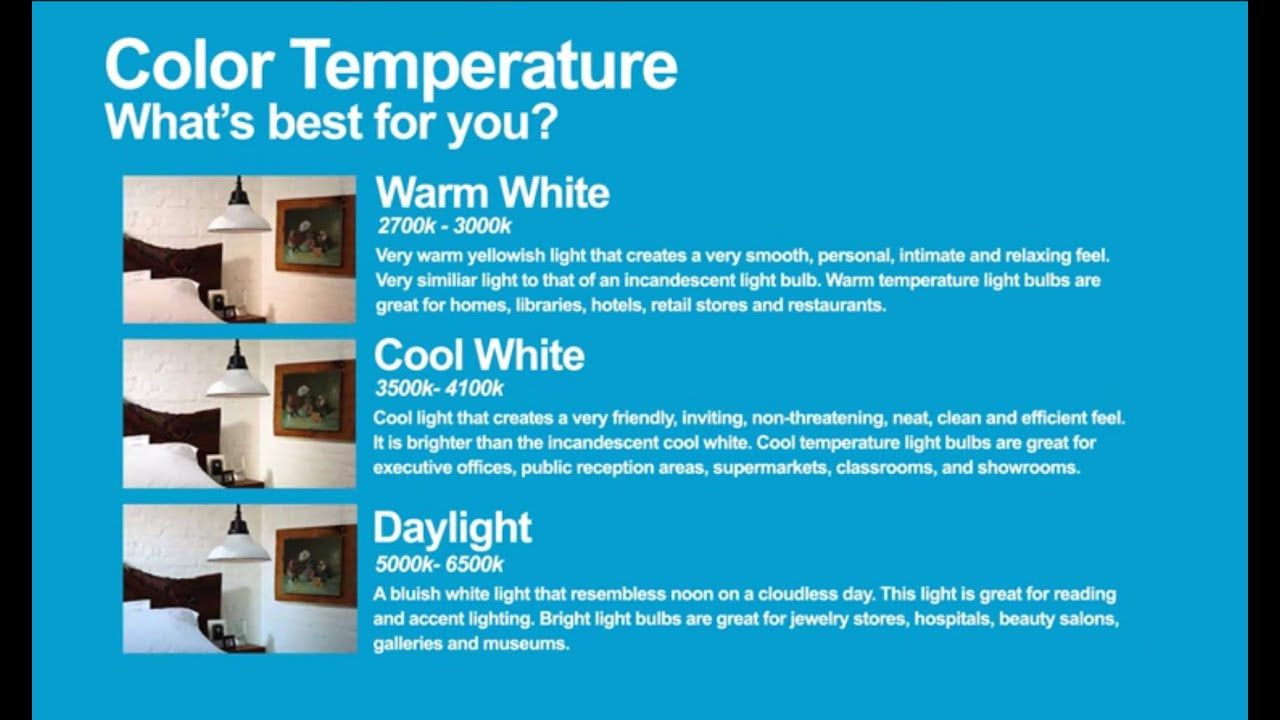 Delightful Kelvin Color Temperature In Light Bulbs   YouTube