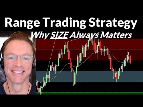 Range Trading, Why Size Always Matters | Crude Oil, Emini S&P, Nasdaq, Gold