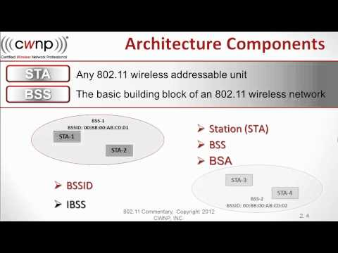 802.11 Commentary Part 4 - WLAN Basic Architecture
