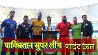 Pakistan Super League: Points Table & Team Standings   Sports Tak