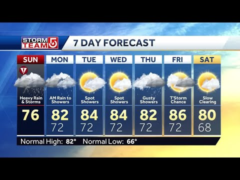 Video: Heavy rain, thunderstorms expected for much of the week