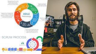 An Overview of Agile Development
