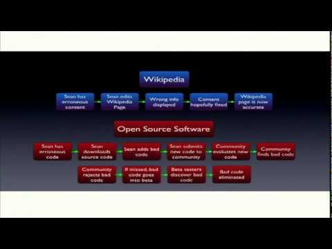 TEDxMuskegon - Sean Lancaster - Open Source Education Tools