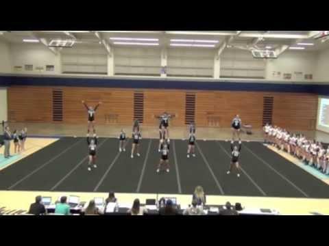 Hawaii Pacific University Acrobatics & Tumbling