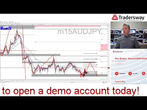 🔴 LIVE:  Foreign Currency (FX) Trading and Analysis Video - Forex.Today (Friday April 27, 2018)