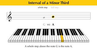 Music Theory Education - Intervals // Intervals of A Third (3 of 10)