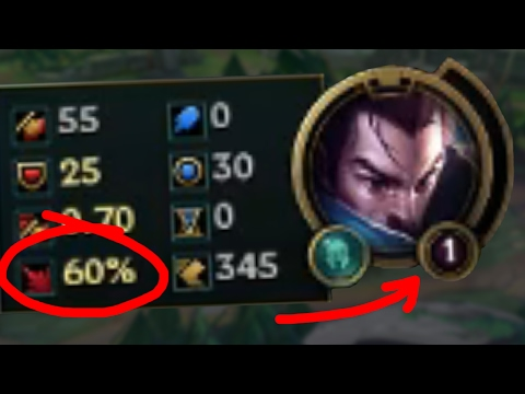 60% Crit chance at level 1 - Terrible idea or ultimate cheese strat? - League of Legends
