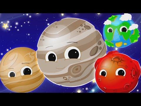 Planet Lagu | Belajar Planet Nama | Tata Surya Sajak | Planets Song | Oh My Genius Indonesia