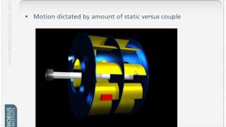 Vibration Analysis - Part 6 (Phase Analysis)