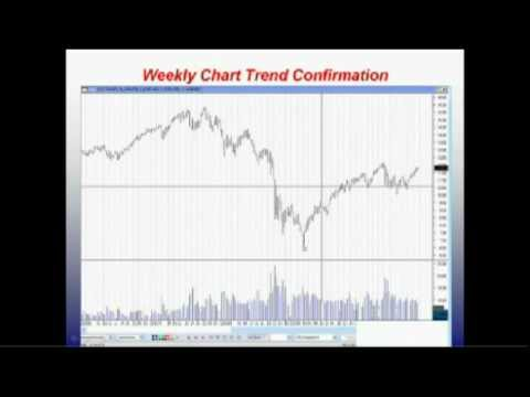 Glenn Thompson: Weekly Chart Trend Confirmation