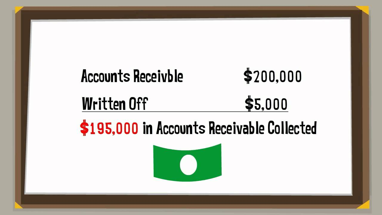 Writing Off Bad Debts - Accounts Receivable