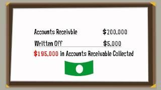 Writing Off Bad Debts - Accounts Receivable