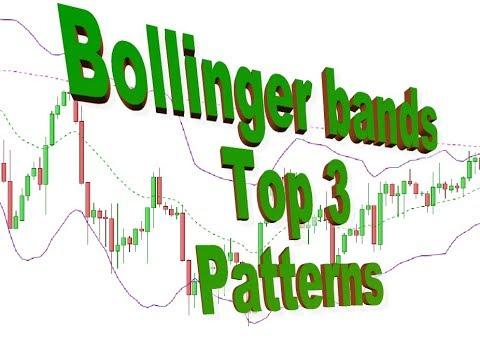 Bollinger Bands Formula and Calculation || for Excel and trading platform