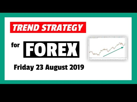 Learn to trade forex in hampshire