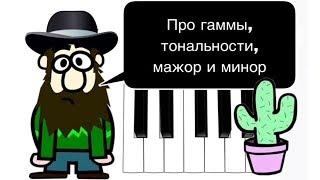 """5 урок: """"Гаммы. ЗНАКИ АЛЬТЕРАЦИИ. Ладовое наклонение. ТОНАЛЬНОСТИ"""".(Курс """"MUSIC THEORY"""")."""