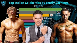 Top richest celebrities in india by yearly earnings 2020