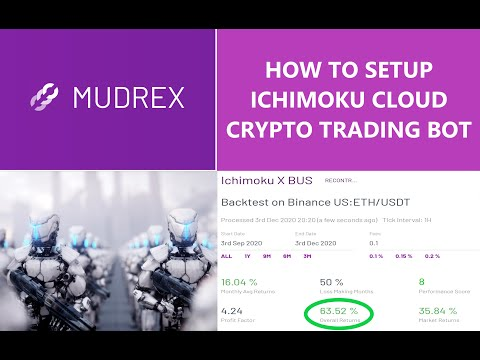 How To Setup Mudrex Ichimoku Cloud Ethereum Crypto Trading Bot Outperform Market Profit Binance US