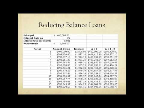 cheapest homeowner loans , fixed rate secured loans