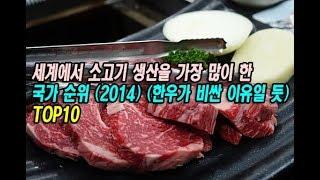 세계에서 소고기 생산을 가장 많이 한 국가 순위 (2014) (한우가 비싼 이유일 듯) TOP10