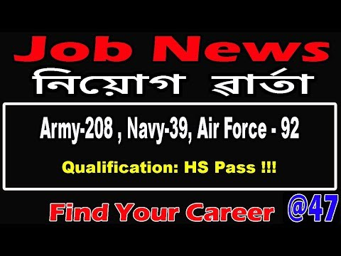 JOB News || Latest Job Notifications || Find Your Career@47
