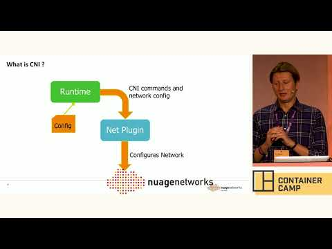 CNI/CNM - Introducing Container Networking - Christoph Andreas Torlinsky (Nuage Networks)