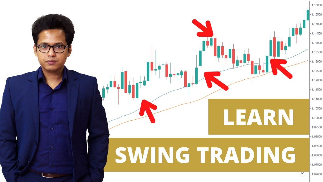 Swing Trading Strategy | Learn How to Swing Trade Forex ...