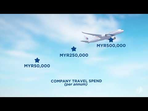 Your corporate travel solutions made easy with MHbiz PRO