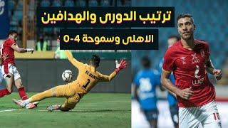 ترتيب الدوري المصري وترتيب هدافي الدوري المصري بعد فوز الاهلي على سموحة