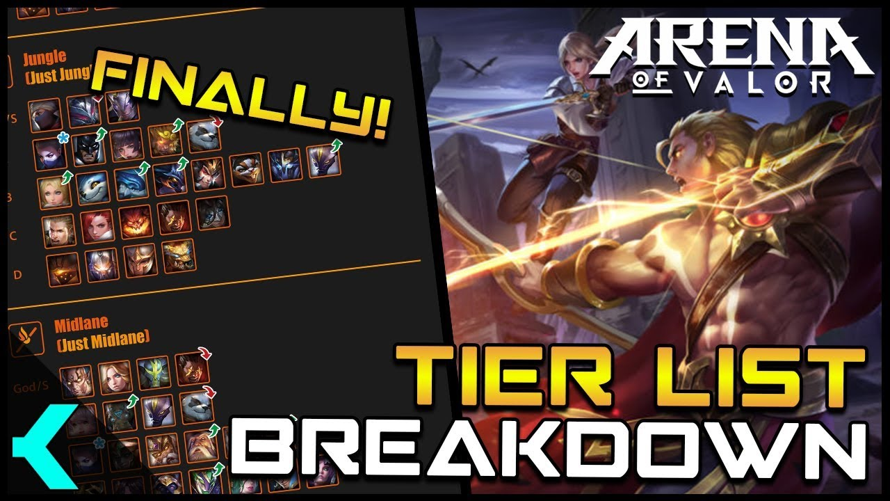 Finally! A Great HERO TIER LIST | Arena of Valor