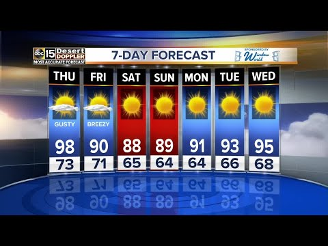 Windy weather moving into Valley ahead of first day of fall