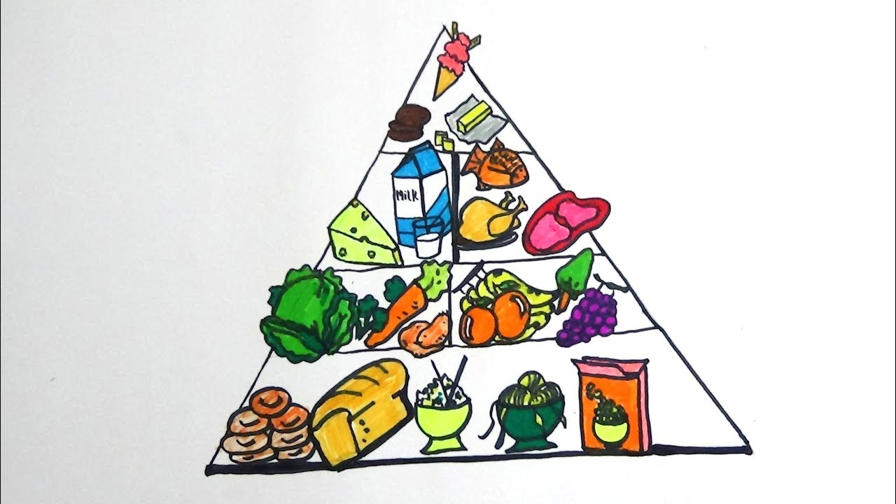 FOOD PYRAMID COLORING PAGE FOR KIDS HOW TO DRAW